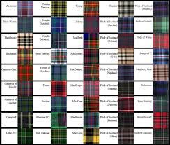 plaid vs tartan pin by kardos sandor on graded unit pentland studios moodboard