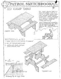Plans For Picnic Tables by Plans For Scout Projects
