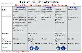plan de nettoyage cuisine collective fiche haccp cuisine gratuite fiche haccp cuisine gratuite pdf