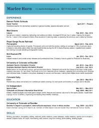 Funny Cover Letter Resume Writing Articles 2012