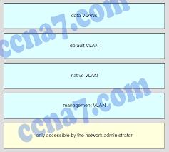 cisco ccna 2 final exam answer version 6 0 réseaux informatiques