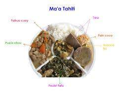 cuisine tahitienne traditionnelle le maa tahiti est le repas traditionnel tahitien tahiti