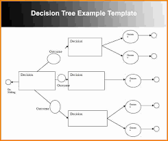 Decision Tree Template Excel 8 Decision Tree Template Cashier Resume