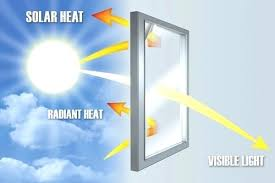 light blocking window film light blocking window film home window tint protects against harmful