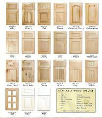 kitchen cabinets doors styles marvelous kitchen cabinet doors styles f641ea3c02f68e65 6142 w402