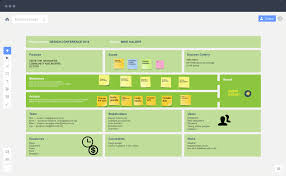 your new project management template u2013 project canvas