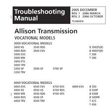 allison 3k4k transmission repair manual xs3351en hd 4070p xs3351en