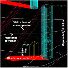 modeling tower crane operator visibility to minimize the risk of
