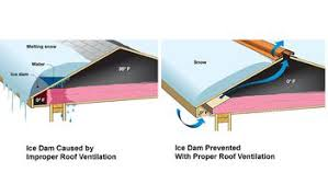 how to ensure proper roof ventilation in your attic