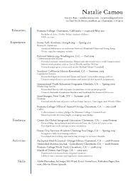 Resume Lpn Registered Dietitian Resume Contegri Com