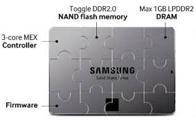 ssd amazon black friday amazon com samsung 840 evo 1tb 2 5 inch sata iii internal ssd mz