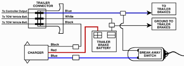 fresh design wiring diagram for trailers diagrams australia 7 pin