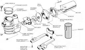 how to change a hayward pump motor how to change a pump motor on a