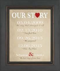 creative anniversary gifts creative anniversary gift ideas for wedding