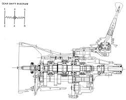 manual transmission diagram 1991 f 150 automatic transmission