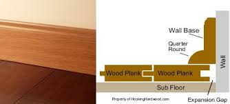 molding trim guide for hardwood and laminate flooring hardwood