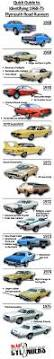 35 best car images on pinterest car vintage cars and cool cars