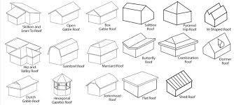 Dormer Roof Design Types Roofs U0026 When You Need A New Roof There Are Several Types Of