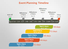 event planning powerpoint template 5 event timeline templates free