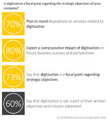 objectives of mission statement digitisation high expectations of the railway industry kai transformation in the railway industry require a systematic approach to fully integrate digitisation into the strategic corporate objectives and guiding