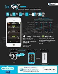 wifi enabled ceiling fan fanimation fansync ceiling fan control for smartphones using