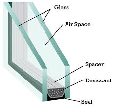 replace double aluminum frame window plane
