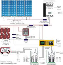 rv solar wire diagram diagram wiring diagrams for diy car repairs