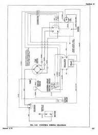 ez go txt wiring diagram u2013 wirdig u2013 readingrat net
