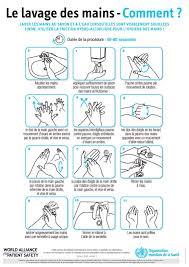le lavage des mains récap ide