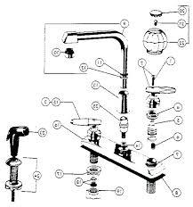 delta kitchen faucet replacement parts peerless faucet repair worldwidemed co