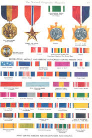 Us Army Decorations Us Military Medals Chart Socialmediaworks Co