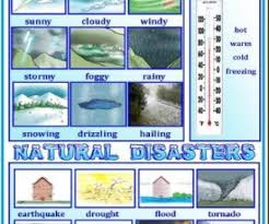 weather and natural disasters classroom poster