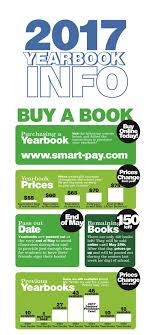 buy yearbooks online yearbook yearbook facts infographic