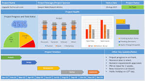 project dashboard template powerpoint portfolio dashboard ppt