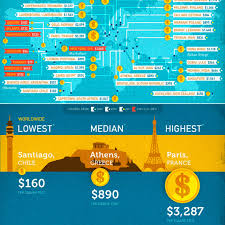 infographic of the day which city has the world u0027s most expensive real
