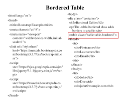 Bootstrap Table Class Bootstrap Part 1