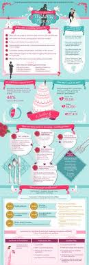 becoming a wedding planner do you someone who is getting married this wedding