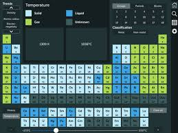 Periodix Table Periodic Table On The App Store