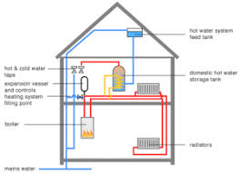 boiler grants from the affordable warmth scheme