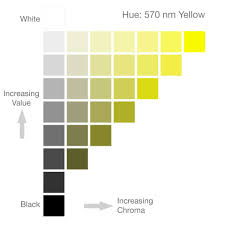 Yellow Swatches Photography Topics