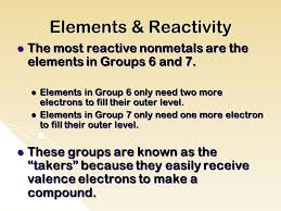 Most Reactive Metals On The Periodic Table Where Are The Most Reactive Nonmetal Elements Found On The