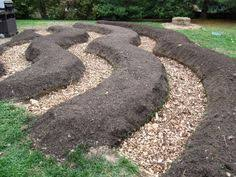design ideas keyhole is listed in our permaculture garden design
