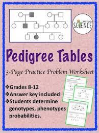 genetics practice problems pedigree tables genetics practice problems pedigree tables by amy brown science
