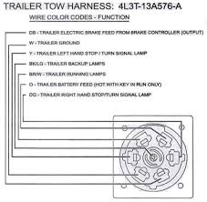 auxilary reverse lights through the trailer towing harness