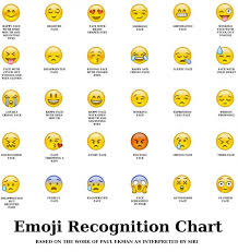 Meme Faces Explained - this artist uses emoji to explore empathy autism and how we