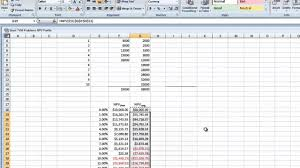 Blood Pressure Spreadsheet Net Present Value Profile Youtube