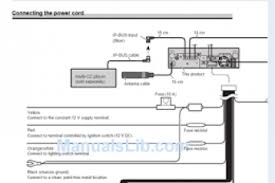 awesome pioneer deh 16 wiring diagram photos wiring schematic