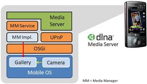 android dlna turn your wm and android handset into a dlna media server soon