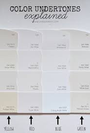 Best White Paint For Dark Rooms Best 25 White Paint Colors Ideas On Pinterest White Paint Color
