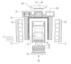 standard wood burning fireplace dimensions 28 images riva 40